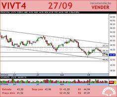 TELEF BRASIL - VIVT4 - 27/09/2012 #VIVT4 #analises #bovespa