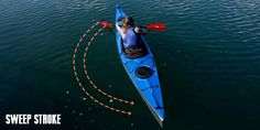 How to Paddle a Kayak: Basic Strokes Kayak Boats, Canoes, Kayaks, Kayak For Beginners, Kayaking Tips, Paddle Boarding, Water Sports, The Great Outdoors, Sailing