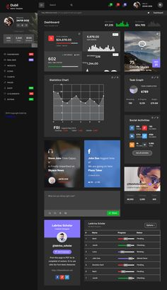 Dubli is Premium full Responsive  HTML5 template. Bootstrap 3 Framework.  If you like this #AdminDashboard Template visit our handpicked list of best #AngularJS Templates at: http://www.responsivemiracle.com/best-html5-angularjs-website-template/