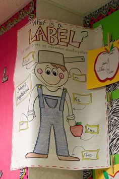 "tie ""labeling"" into my apple unit next year and do a johnny appleseed poster as well as have them cut, draw and label their own apples."