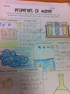 graphic organizers about matter for science journal