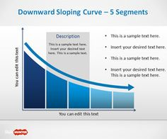 Free Downward Sloping Curve Template for PowerPoint is a simple design for PowerPoint  presentations that you can download to model a demand curve or yield curve with a downward slopping