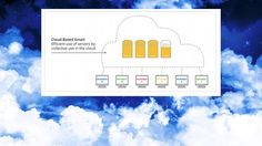 Remains of the Day: Cloud Computing is a Green Alternative