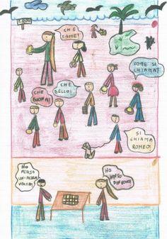 Percorsi didattici di italiano per i primi giorni di scuola primaria, classe per classe