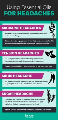 Sinus Headache 2 drops Frankincense 2 drops Peppermint 2 drops Lavender 1 tsp coconut oil Massage mixture into forehead and sinus areas. Stay away from the sensitive eye area.
