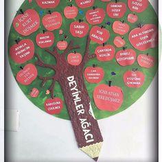 """46 Likes, 1 Comments - ÖZEL SEYMEN EĞİTİM KURUMLARI (@seymenkoleji) on Instagram: """"Deyim Ağacımız"""""""