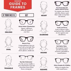 Mens Style Guide, Men Style Tips, Glasses Guide, Men Dress Up, Mens Glasses Frames, Glasses For Your Face Shape, Men Eyeglasses, Face Shapes, Mens Clothing Styles