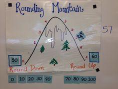 Rounding Mountain- teaching kids to round to the nearest Worked wonderfully! Money Activities, Kids Learning Activities, Geography Activities, Ks2 Maths, Math 2, Numeracy, Rounding Games, Maths Working Wall, Math Round