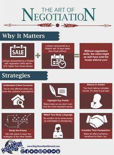 The Art of Negotiation [Infographic] #ggon #homebuypsych