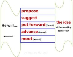 """""""propose"""" """"suggest"""" """"put forward"""" """"advance"""" """"moot""""  1554465_657189471019905_884580433_n.png (544×423)"""