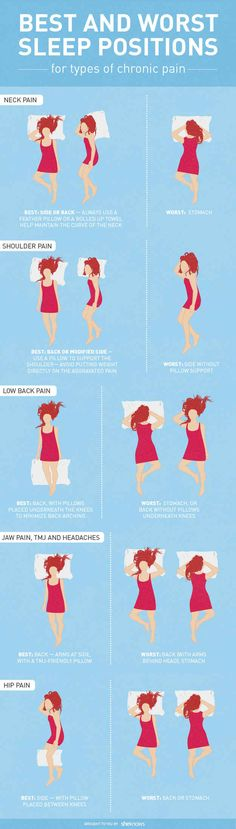 Try to sleep in a position that minimizes your chronic pain, if you have any. Good info for sleep hygiene.