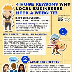 Have you ever heard this before? I don't need a website, I get most of my business by word of mouth. Here are for reasons why local businesses need a website in 2017! View link @usimagedesign #Share with 5 people - - #infographic #infographics #webdesign #entrepreneur #newbusiness #startup #roofer #plumber #designer #sales #flooring #waterdamage #business #remote #realestate #marketing #seo #sell #treeservice #webdesigner #advertising #atlanta