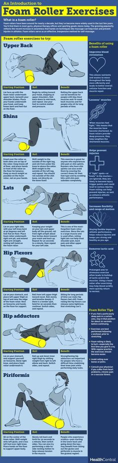 The Best Foam Roller Exercises - Start rolling your way to more relaxed muscles, reduced pain and injuries and an array of other health benefits.