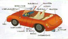 Partes del coche
