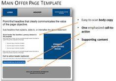 Landing Page Optimization: 6 common traits of a template that works | MarketingExperiments | #TheMarketingAutomationAlert