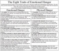 Eight Traits of Emotional Hunger