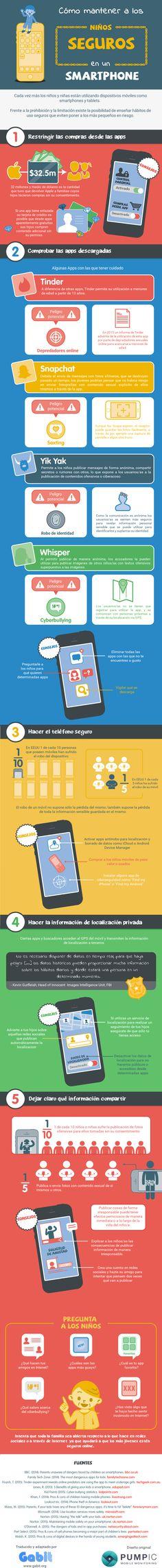 Infografía: Cómo mantener a los niños seguros en un Smartphone.  #mlearning #seguridad #smarphones