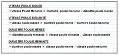 """122 - Simulation calcul poulies - REBOBINAGE BOBINAGE """"LABOBINE"""""""