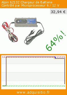 Alpin 62132 Chargeur de Batterie Contrôlé par Microprocesseur 6 / 12 V (Automotive). Réduction de 64%! Prix actuel 32,94 €, l'ancien prix était de 91,97 €. http://www.adquisitio.fr/alpin/62132-chargeur-batterie