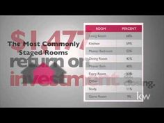 Home Seller Tips : Staging  www.teamkruse.com