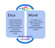 """Hoy en #TipsLaborales hablaremos sobre la """"ética y moral en el trabajo  Iniciamos con diferencia la ética y moral."""