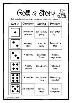 Roll a Story Writing Prompt - Fun Graphics - Ideas of Fun Graphics - FREEBIE! Roll a story writing prompt. Picture Writing Prompts, Writing Prompts 2nd Grade, Writing Prompts For Kids, Writing Lessons, Writing Workshop, Writing Games For Kids, Kindergarten Writing Prompts, Literacy, Story Writing Ideas