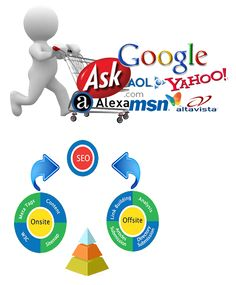 Hire SEO services Provider Company in Patna at best price. We provide SEO, SMO and PPC services in Patna Bihar. Get your website in top Rank in Patna Bihar