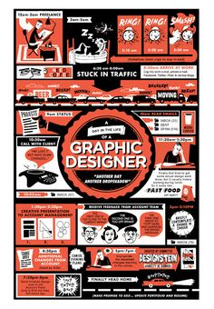 A Day In The Life Of A Graphic Designer (Image: http://monkeybuddha.blogspot.com/2012/01/day-in-life-of-graphic-designer.html)