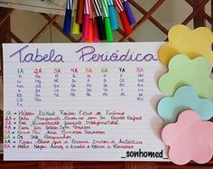 Learning Portuguese for Business Study Chemistry, Mental Map, I Love School, Learn Portuguese, Study Organization, Study Hard, School Notes, Study Inspiration, Studyblr
