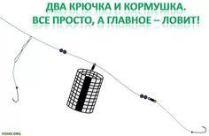 рыболовные снасти фидер: 22 тыс изображений найдено в Яндекс.Картинках