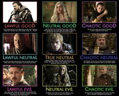 Alignment Chart: Game of Thrones edition, don't watch this show yet, but I love these charts
