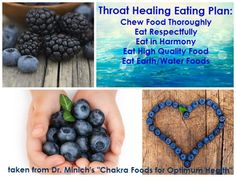 Foods for your throat chakra