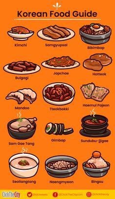 Wanting a Korean food trip but not sure which ones to try? We've got you covered! South Korean Food, Korean Street Food, Popular Korean Food, K Food, Food Menu, Cute Food Art, Korean Dishes, Bulgogi, Korean Language