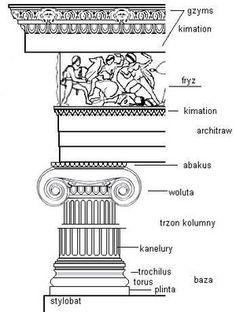 Academic Art, School Notes, Ancient Greece, Art Sketchbook, Art History, Hand Lettering, Homeschool, Education, Architecture