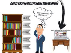 Ηλεκτρονική Βιβλιοθήκη