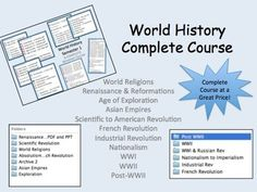 World History COMPLETE COURSE Curriculum- Everything you need to teacher an entire World History course with over 120 products!