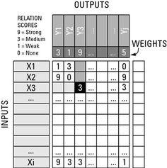 lean six sigma pdf for dummies
