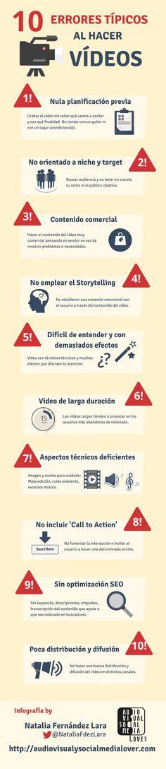 Infografía: 10 errores típicos al hacer vídeos #videomarketing