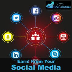 6 Social Media Trends That Will Dominate Summer 2018 Marketing Social Media Trends, Social Media Marketing Companies, Social Media Services, Social Media Channels, Marketing Technology, Internet Marketing, Avon, Youtube Instagram, Executive Search