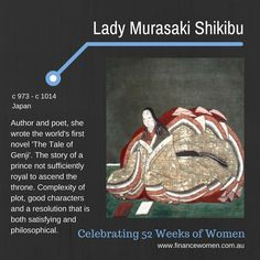52 Weeks of Women - October - Finance Women Nellie Bly, Chinese Writing, George Rr Martin, 52 Weeks, First Novel, Character Development, Poet, Authors, Novels