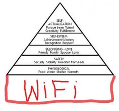 Maslow's hierarchy updated for the net generation