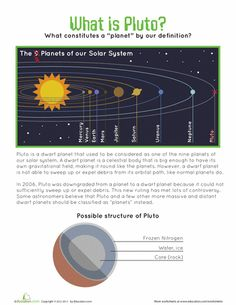 Worksheets: Is Pluto a Planet?