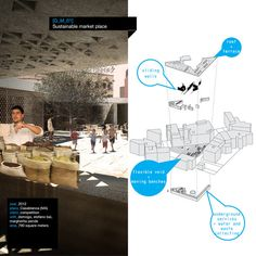 Sustainable market place - Massimiliano Giberti Architecture