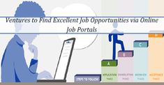 Steps To Find Excellent Job Opportunities Via Online Job Portals - Tridindia HR Hiring Employees, Job Portal, Job Search, Online Jobs, Getting To Know, Opportunity, Interview, How To Apply, India