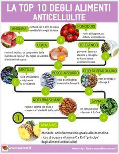 La Top 10 degli alimenti anticellulite // infografica