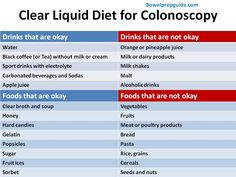 Clear Liquid Diet for Colonoscopy