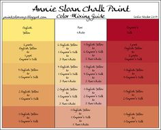 Annie Sloan chalkpaint: mix to make new colors. Many different ones!