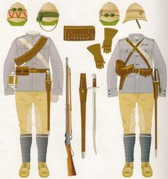 Uniforms of the British Camel Corps of the 1880s