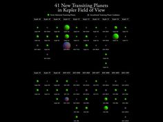 NASA - 41 New Planets in 20 Star Systems