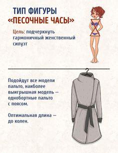 Эта шпаргалка поможет вам выбрать идеальное пальто по типу фигуры